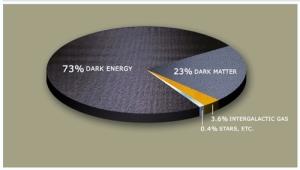 _dark_energy_dark_matter