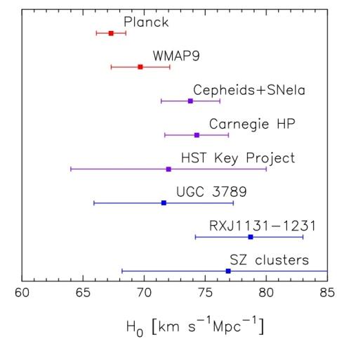 Hubble_constant